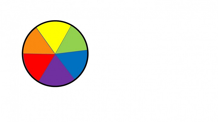 Fig 2. An artists' colour wheel showing the three primary colours (red, blue, yellow) and the three secondary colours (purple, green, orange)